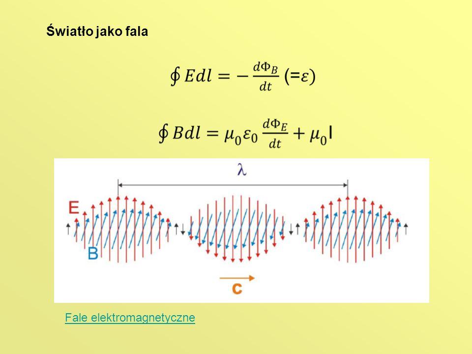 Fale elektromagnetyczne Światło jako fala