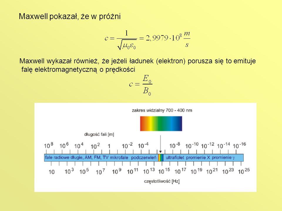 Maxwell pokazał, że w próżni Maxwell wykazał również, że jeżeli ładunek (elektron) porusza się to emituje falę elektromagnetyczną o prędkości