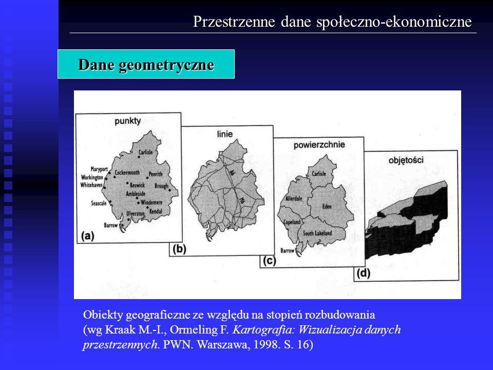 Przestrzenne dane społeczno-ekonomiczne Obiekty geograficzne ze względu na stopień rozbudowania (wg Kraak M.-I., Ormeling F. Kartografia: Wizualizacja