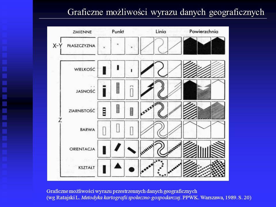 Graficzne możliwości wyrazu danych geograficznych Graficzne możliwości wyrazu przestrzennych danych geograficznych (wg Ratajski L. Metodyka kartografi