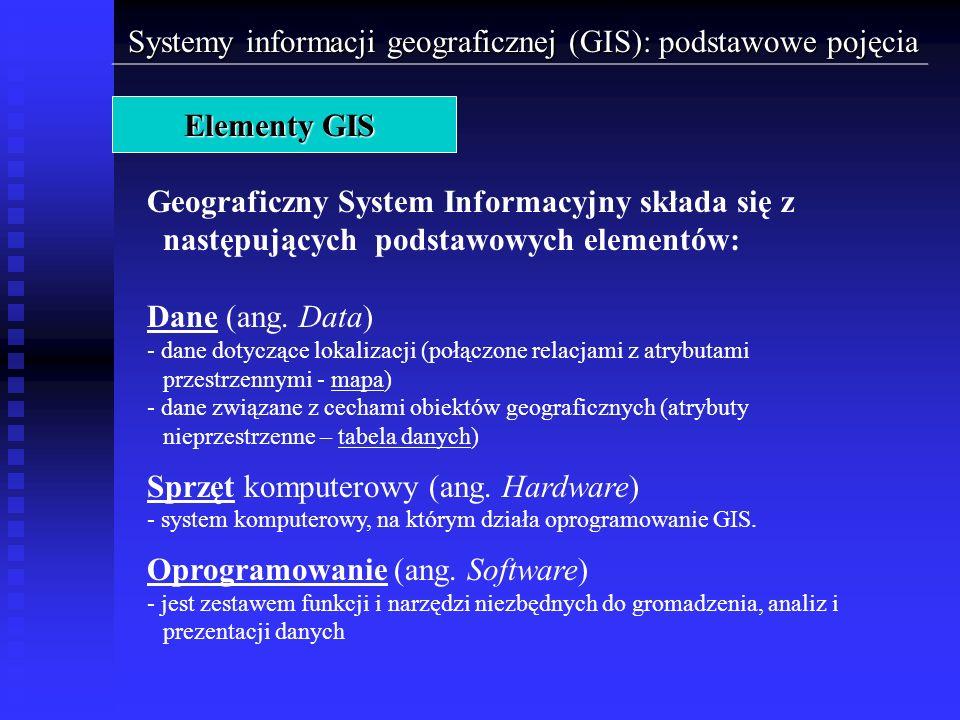 Systemy informacji geograficznej (GIS): podstawowe pojęcia Elementy GIS Geograficzny System Informacyjny składa się z następujących podstawowych eleme