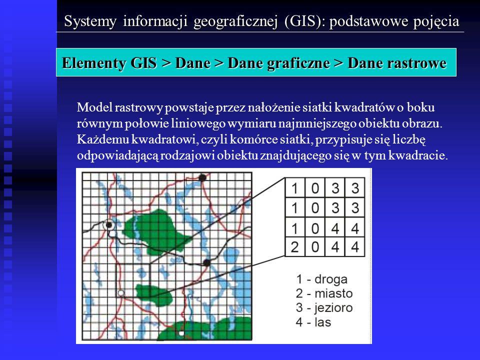 Systemy informacji geograficznej (GIS): podstawowe pojęcia Elementy GIS > Dane > Dane graficzne > Dane rastrowe Model rastrowy powstaje przez nałożeni