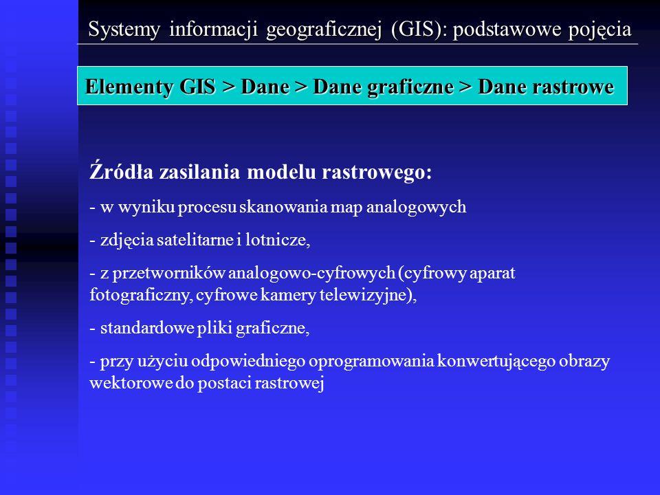 Źródła zasilania modelu rastrowego: - w wyniku procesu skanowania map analogowych - zdjęcia satelitarne i lotnicze, - z przetworników analogowo-cyfrow
