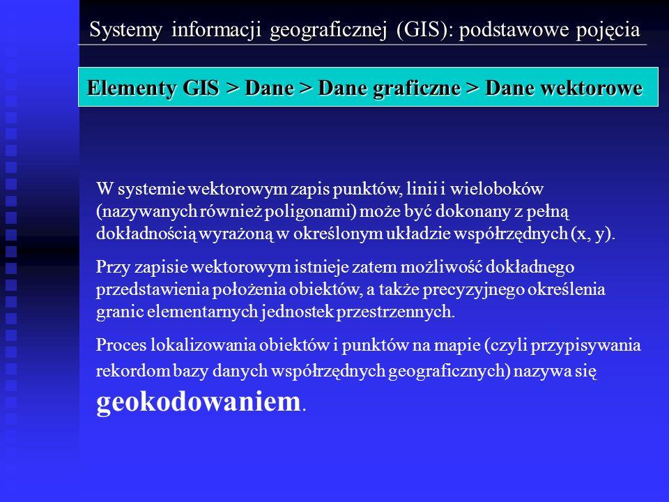 Systemy informacji geograficznej (GIS): podstawowe pojęcia Elementy GIS > Dane > Dane graficzne > Dane wektorowe W systemie wektorowym zapis punktów,
