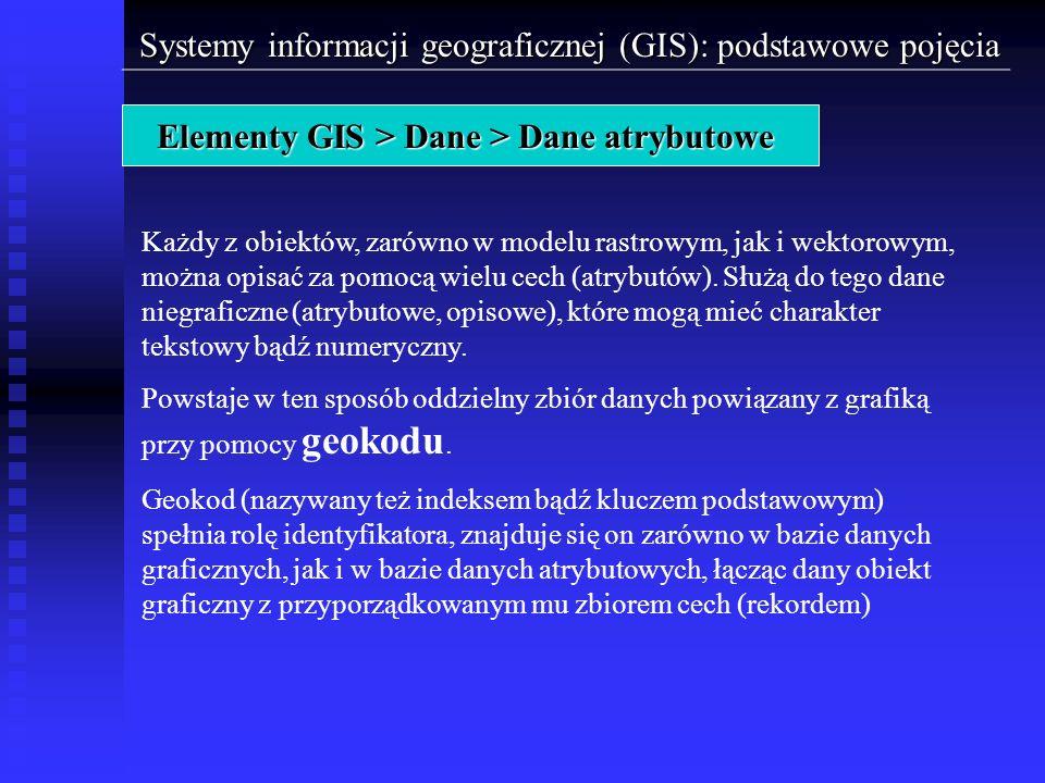 Systemy informacji geograficznej (GIS): podstawowe pojęcia Elementy GIS > Dane > Dane atrybutowe Każdy z obiektów, zarówno w modelu rastrowym, jak i w