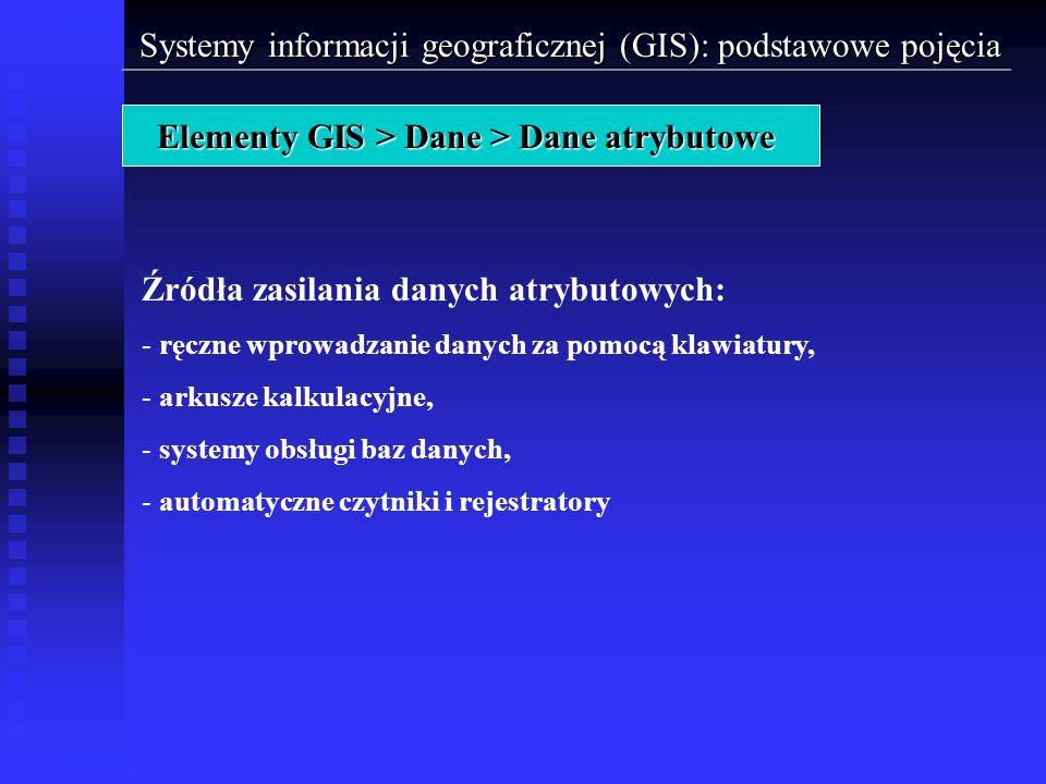 Systemy informacji geograficznej (GIS): podstawowe pojęcia Elementy GIS > Dane > Dane atrybutowe Źródła zasilania danych atrybutowych: - ręczne wprowa