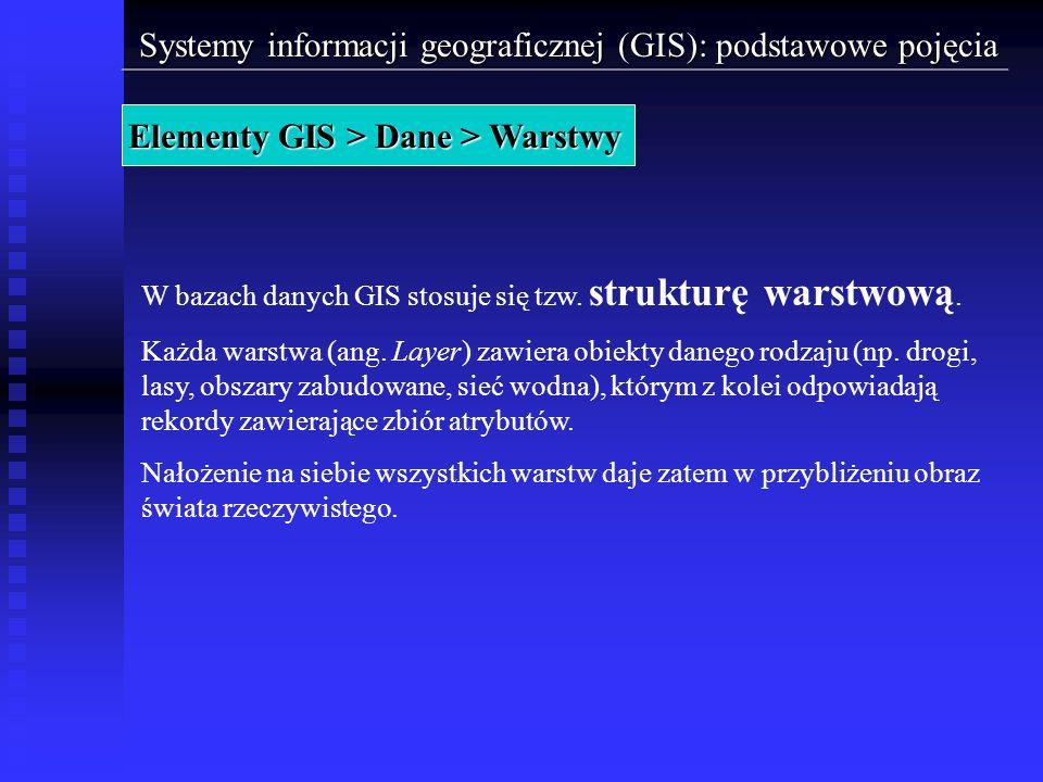 Systemy informacji geograficznej (GIS): podstawowe pojęcia Elementy GIS > Dane > Warstwy W bazach danych GIS stosuje się tzw. strukturę warstwową. Każ