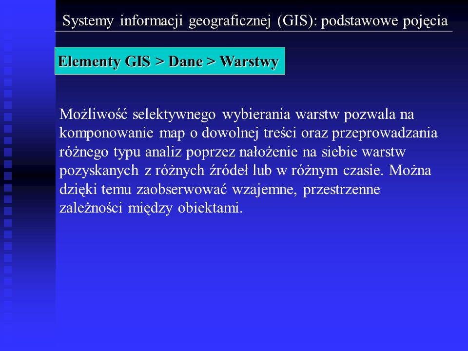 Systemy informacji geograficznej (GIS): podstawowe pojęcia Elementy GIS > Dane > Warstwy Możliwość selektywnego wybierania warstw pozwala na komponowa