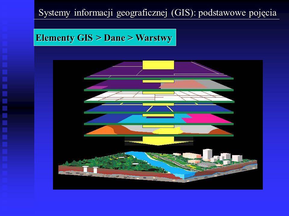 Systemy informacji geograficznej (GIS): podstawowe pojęcia Elementy GIS > Dane > Warstwy
