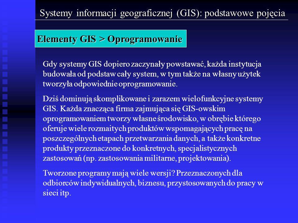 Systemy informacji geograficznej (GIS): podstawowe pojęcia Elementy GIS > Oprogramowanie Gdy systemy GIS dopiero zaczynały powstawać, każda instytucja