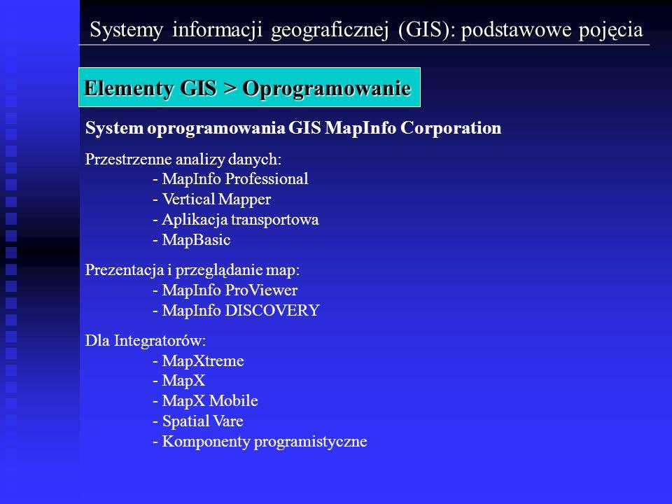 Systemy informacji geograficznej (GIS): podstawowe pojęcia Elementy GIS > Oprogramowanie System oprogramowania GIS MapInfo Corporation Przestrzenne an