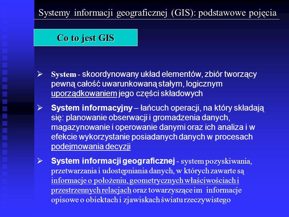 Systemy informacji geograficznej (GIS): podstawowe pojęcia Co to jest GIS Typowa baza danych geograficznych składa się z dwóch elementów: Pierwszy element to dane przestrzenne, przechowywane w postaci graficznej jako mapa.