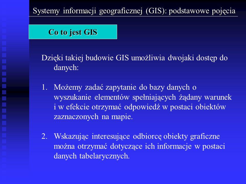 Systemy informacji geograficznej (GIS): podstawowe pojęcia Co to jest GIS Dzięki takiej budowie GIS umożliwia dwojaki dostęp do danych: 1.Możemy zadać