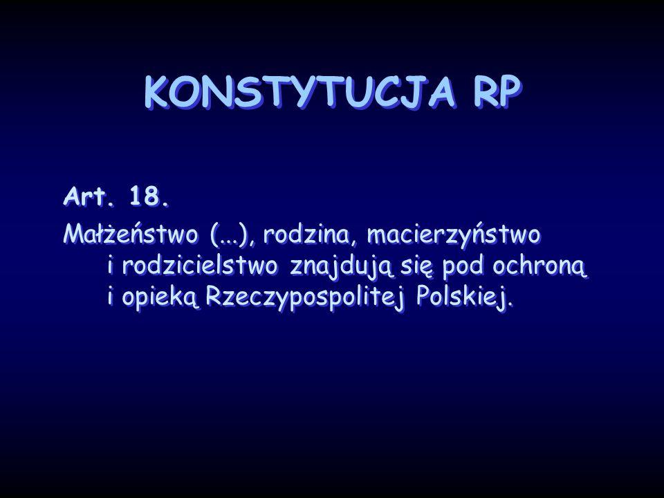 KONSTYTUCJA RP Art. 18. Małżeństwo (...), rodzina, macierzyństwo i rodzicielstwo znajdują się pod ochroną i opieką Rzeczypospolitej Polskiej. Art. 18.