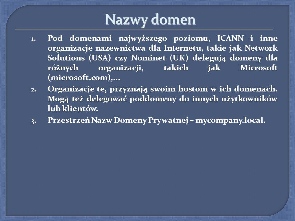 Nazwy domen Nazwy domen 1. Pod domenami najwyższego poziomu, ICANN i inne organizacje nazewnictwa dla Internetu, takie jak Network Solutions (USA) czy