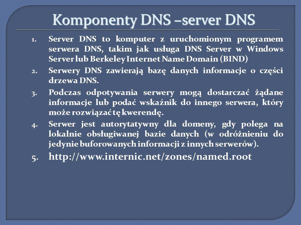 Komponenty DNS –server DNS Komponenty DNS –server DNS 1. Server DNS to komputer z uruchomionym programem serwera DNS, takim jak usługa DNS Server w Wi