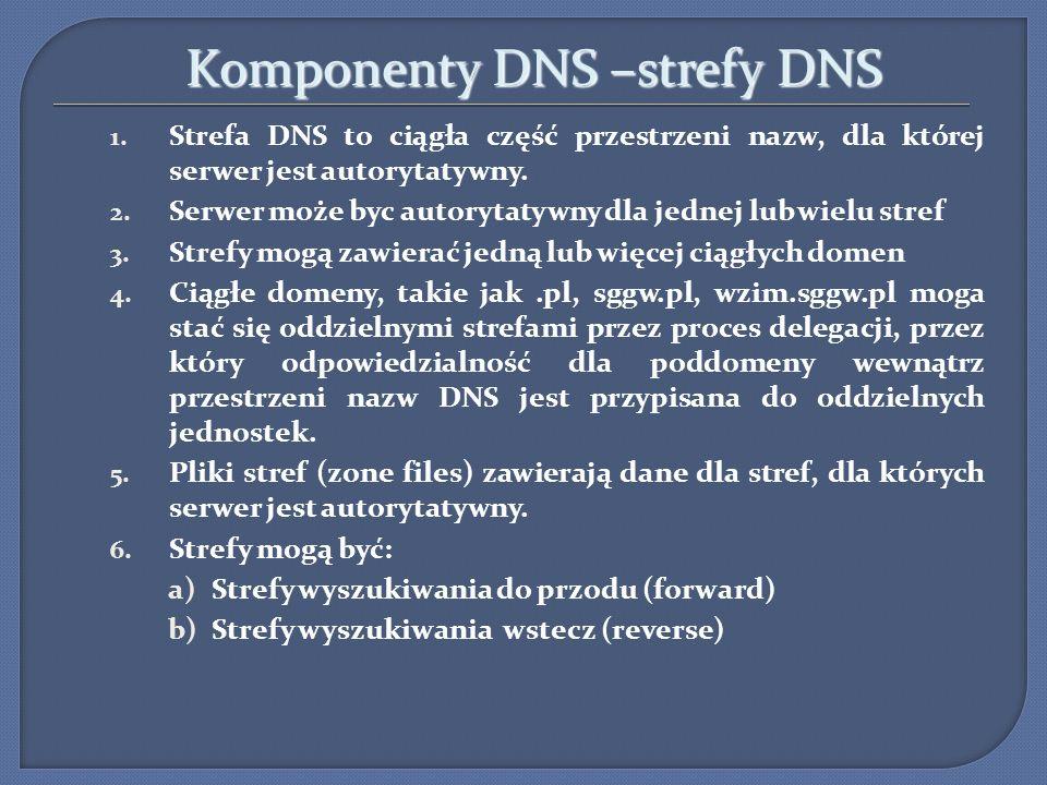 Komponenty DNS –strefy DNS Komponenty DNS –strefy DNS 1. Strefa DNS to ciągła część przestrzeni nazw, dla której serwer jest autorytatywny. 2. Serwer