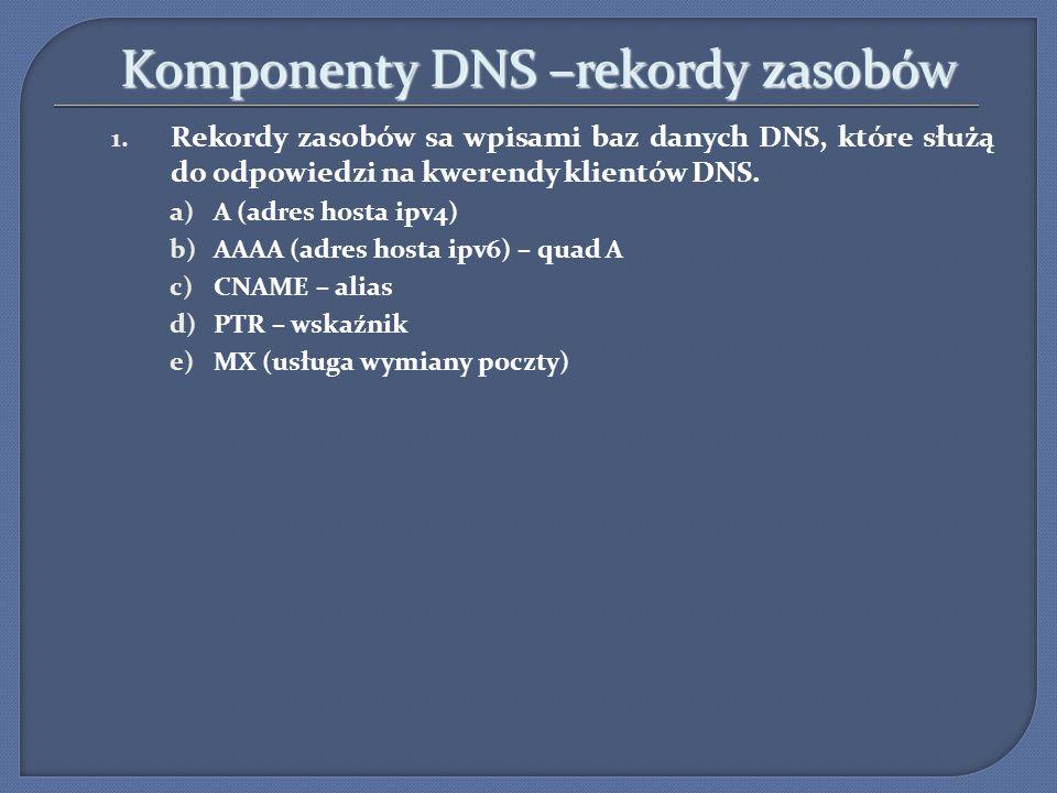 Komponenty DNS –rekordy zasobów Komponenty DNS –rekordy zasobów 1. Rekordy zasobów sa wpisami baz danych DNS, które służą do odpowiedzi na kwerendy kl