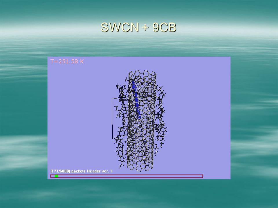 SWCN + 9CB