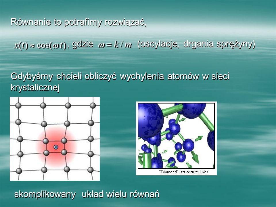 Równanie to potrafimy rozwiązać,, gdzie (oscylacje, drgania sprężyny) Gdybyśmy chcieli obliczyć wychylenia atomów w sieci krystalicznej Gdybyśmy chcie