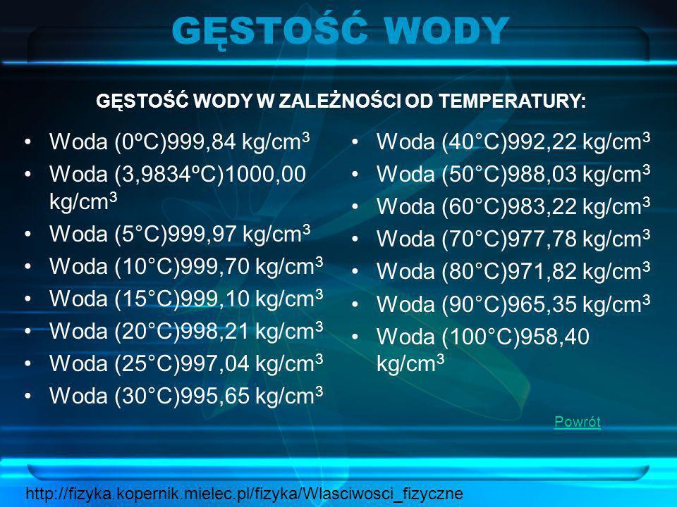 GĘSTOŚĆ WODY Woda (0ºC)999,84 kg/cm 3 Woda (3,9834ºC)1000,00 kg/cm 3 Woda (5°C)999,97 kg/cm 3 Woda (10°C)999,70 kg/cm 3 Woda (15°C)999,10 kg/cm 3 Woda