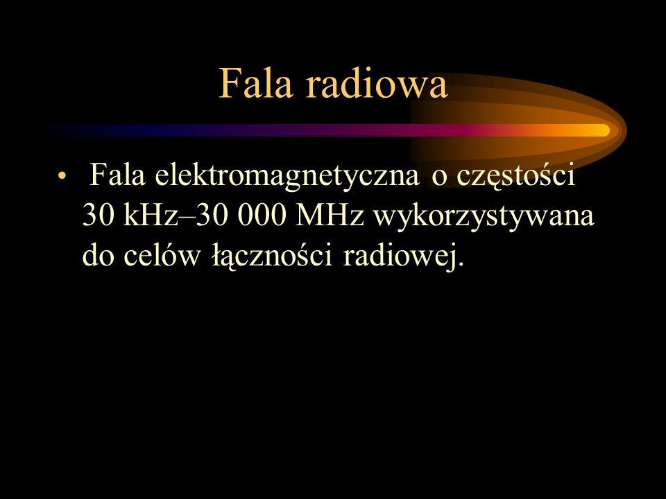 Polaryzacja fal Uporządkowanie kierunku drgań fali poprzecznej; w przypadku fali sprężystej uporządkowanie drgań cząstek ośrodkowych, w przypadku fali