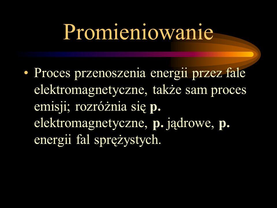 1831 Odkrycie indukcji elektromagnetycznej M. Faraday