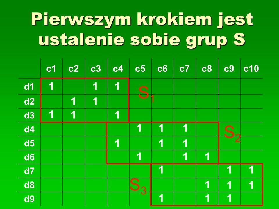 Pierwszym krokiem jest ustalenie sobie grup S c1c2c3c4c5c6c7c8c9c10 d1 1 d2 d3 d4 d5 d6 d7 d8 d9 1 11 11 1 11 111 111 111 111 1 11 111 S1S1 S2S2 S3S3