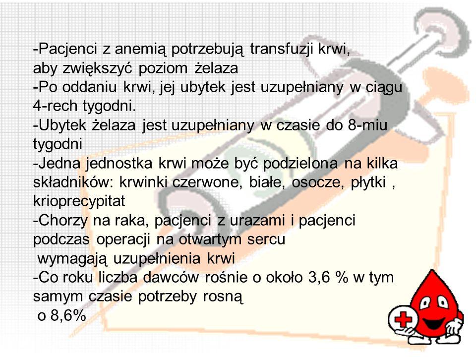 -Pacjenci z anemią potrzebują transfuzji krwi, aby zwiększyć poziom żelaza -Po oddaniu krwi, jej ubytek jest uzupełniany w ciągu 4-rech tygodni. -Ubyt