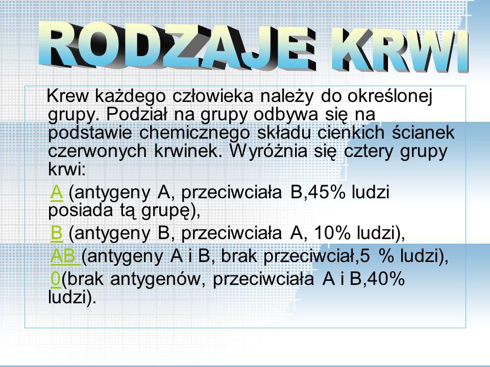 Grupa krwi Częstotliwość występowan ia w Polsce (%) A1A1 34 A2A2 6 B19 A1BA1B7 A2BA2B2 032 Rh+83 Rh-17 Układ Rh- pojawił się jako mutacja w Europie ok.
