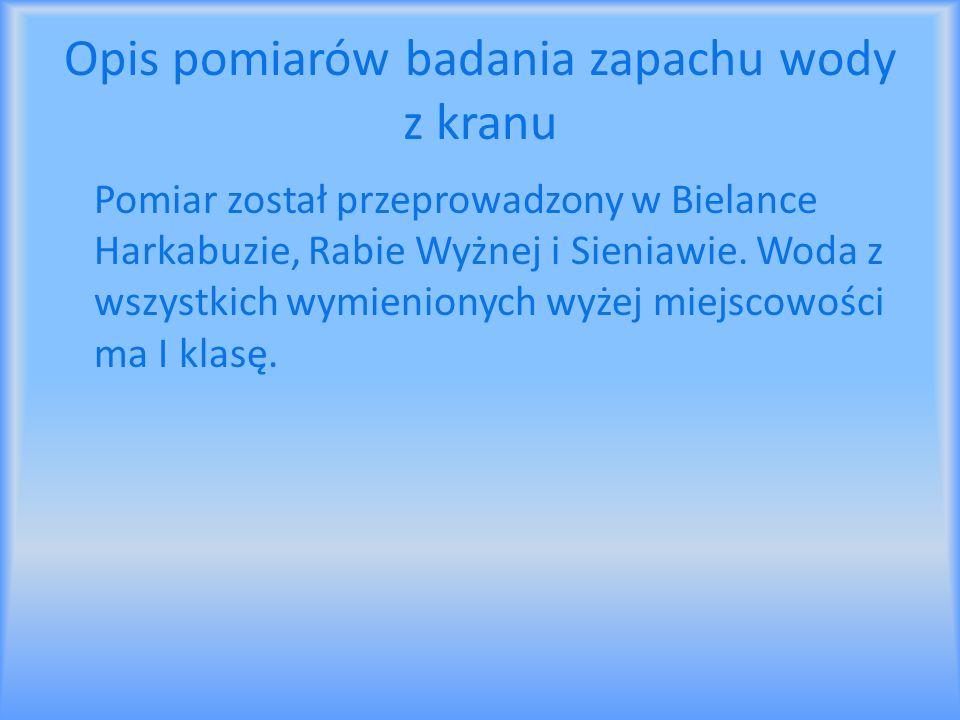 Opis pomiarów badania zapachu wody z kranu Pomiar został przeprowadzony w Bielance Harkabuzie, Rabie Wyżnej i Sieniawie. Woda z wszystkich wymienionyc