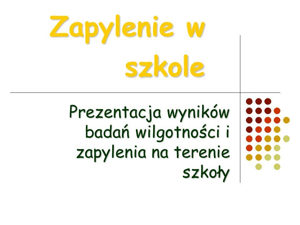 Wyniki zapylenia szatnia 0,06 g/m 2 pokój nauczycielski na I piętrze 0,08 g/m 2 pokój nauczycielski na 2 piętrze 0,04 g/m 2 schody prowadzące na I piętro 0,08 g/m 2 schody prowadzące na II piętro 0,07 g/m 2 hol na parterze 0,02 g/m 2 Dyskoteka 3.2g/m 2