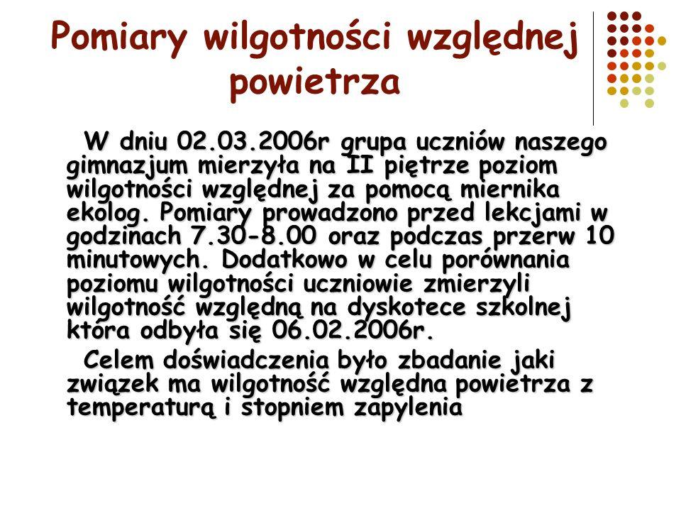 Pomiary wilgotności względnej powietrza W dniu 02.03.2006r grupa uczniów naszego gimnazjum mierzyła na II piętrze poziom wilgotności względnej za pomo