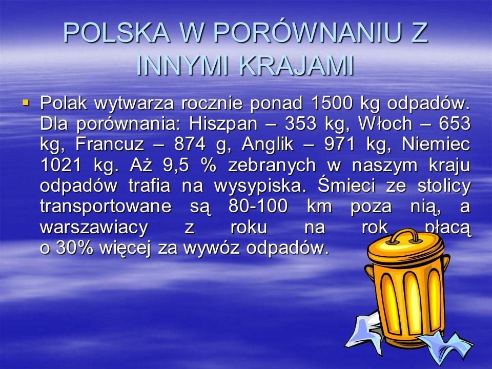 ILOŚĆ WYDAWANYCH PIENIĘDZY Tygodniowo- 50 zł.Tygodniowo- 50 zł.