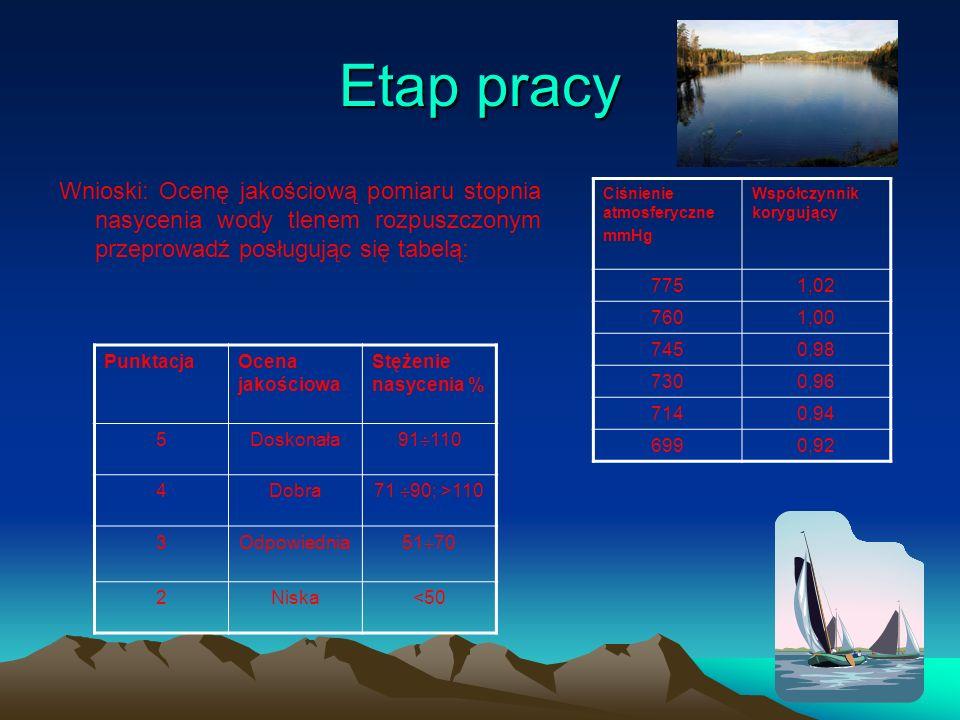 Etap pracy Wnioski: Ocenę jakościową pomiaru stopnia nasycenia wody tlenem rozpuszczonym przeprowadź posługując się tabelą: Ciśnienie atmosferyczne mm