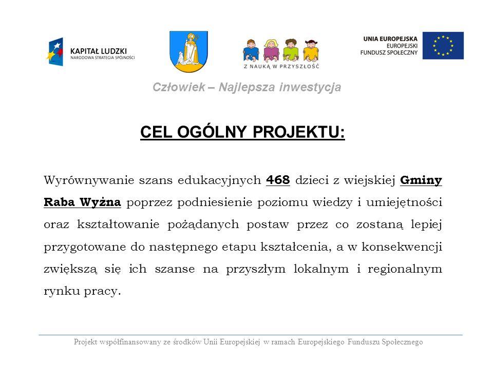 CELE SZCZEGÓŁOWE: zwiększenie wiedzy i umiejętności uczniów mających trudności w nauce szczególnie z matematyki i języka polskiego, rozbudzanie i rozwijanie zainteresowań uczniów z zakresu informatyki, mediów, przedsiębiorczości ekologii i języka angielskiego, zwiększenie wiedzy uczniów ułatwiającej podejmowanie decyzji edukacyjno- zawodowych, zwiększenie pewności siebie i wiary we własne siły, zwiększenie motywacji do nauki, kształtowanie postaw aktywnych (przedsiębiorczych).