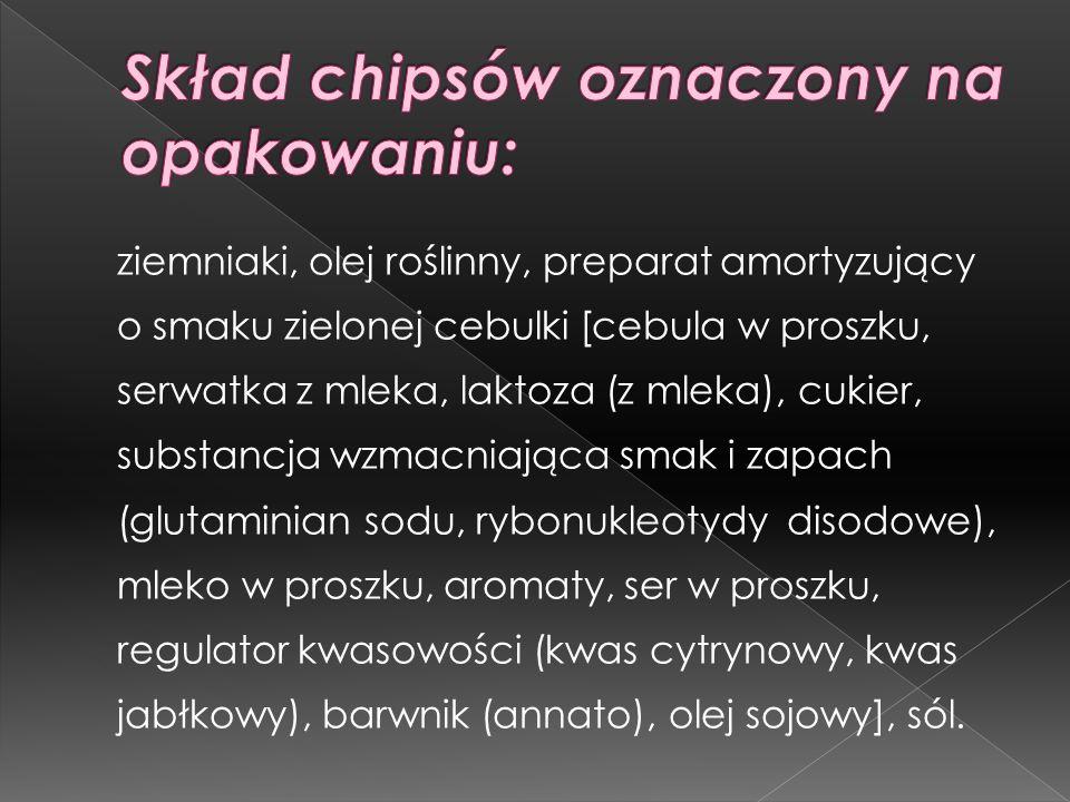 Czy lubimy Chipsy: TAK Czy chipsy są smaczne TAK Czy Chipsy można jeść bez ograniczeń NIE Jaki jest wpływ chipsów na organizm człowieka? NIEKORZYSTNY