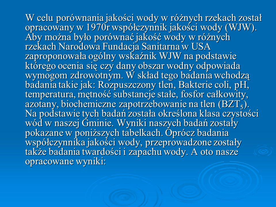 OCENA ZAPACHU WODY MIEJSCOWOŚĆRZEKA RODZAJ ZAPACHU WYCZUWALNOŚĆ ZAPACHU INTENSYW NOŚĆ ZAPACH U KLASA Raba Wyżna Rabaroślinny wyraźny zapach 3II Bielanka Żeleźnica (potok) roślinny słaby zapach 2I RokicinyRabaroślinny 2I SieniawaRabaroślinny bardzo słaby zapach 1I PodsarnieOrawkagnilnysilny4III