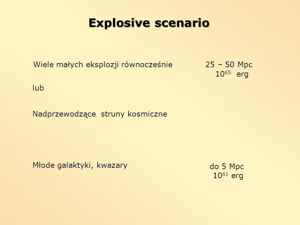 Explosive scenario Wiele małych eksplozji równocześnie lub Nadprzewodzące struny kosmiczne 25 – 50 Mpc 10 65 erg Młode galaktyki, kwazary do 5 Mpc 10
