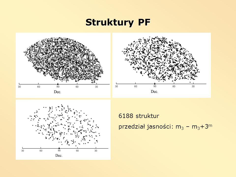 Struktury PF 6188 struktur przedział jasności: m 3 – m 3 +3 m