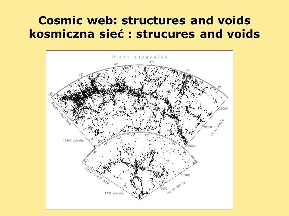 Explosive scenario Wiele małych eksplozji równocześnie lub Nadprzewodzące struny kosmiczne 25 – 50 Mpc 10 65 erg Młode galaktyki, kwazary do 5 Mpc 10 61 erg