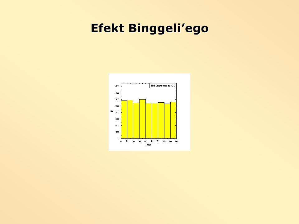 Efekt Binggeliego