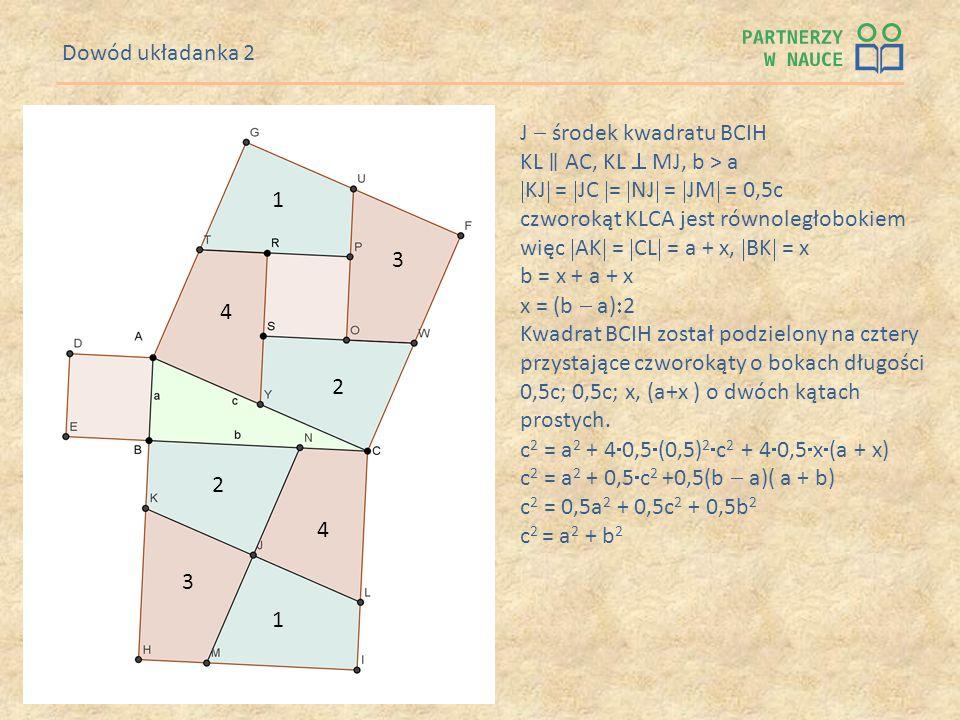 Dowód układanka 2 J środek kwadratu BCIH KL AC, KL MJ, b > a KJ = JC = NJ = JM = 0,5c czworokąt KLCA jest równoległobokiem więc AK = CL = a + x, BK =
