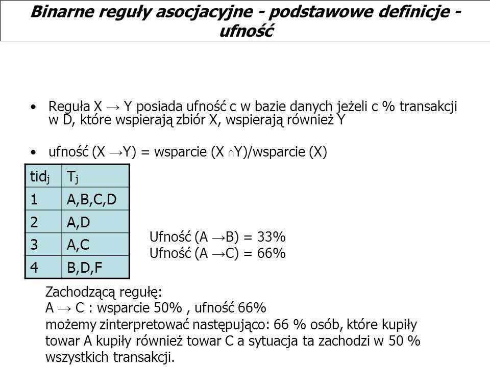 Reguła X Y posiada ufność c w bazie danych jeżeli c % transakcji w D, które wspierają zbiór X, wspierają również Y ufność (X Y) = wsparcie (X Y)/wspar