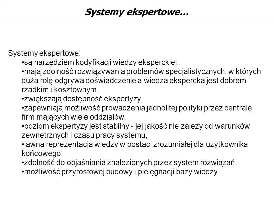 Systemy ekspertowe: są narzędziem kodyfikacji wiedzy eksperckiej, mają zdolność rozwiązywania problemów specjalistycznych, w których duża rolę odgrywa