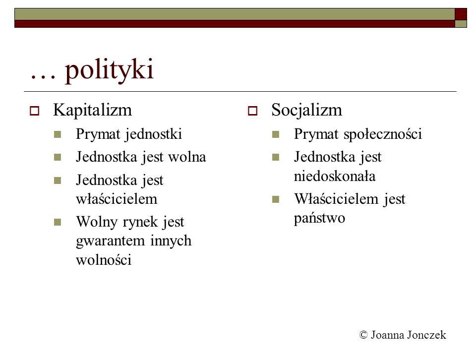 © Joanna Jonczek … polityki Kapitalizm Prymat jednostki Jednostka jest wolna Jednostka jest właścicielem Wolny rynek jest gwarantem innych wolności So