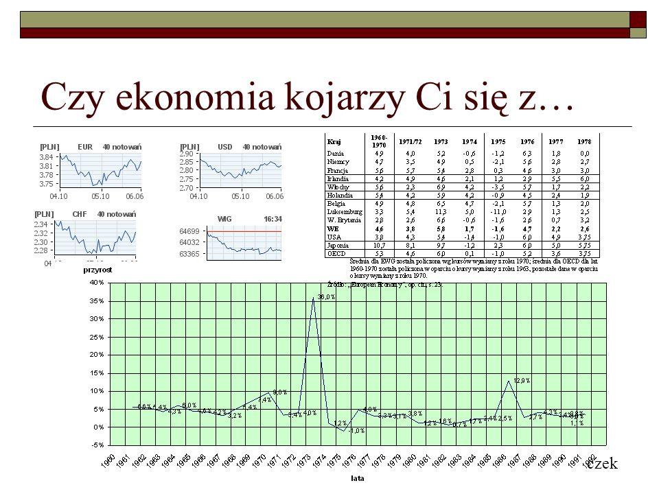 © Joanna Jonczek Czy ekonomia kojarzy Ci się z…