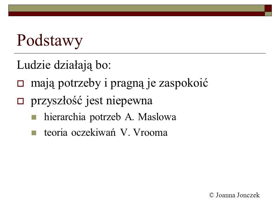 © Joanna Jonczek Hierarchia potrzeb A. Maslowa