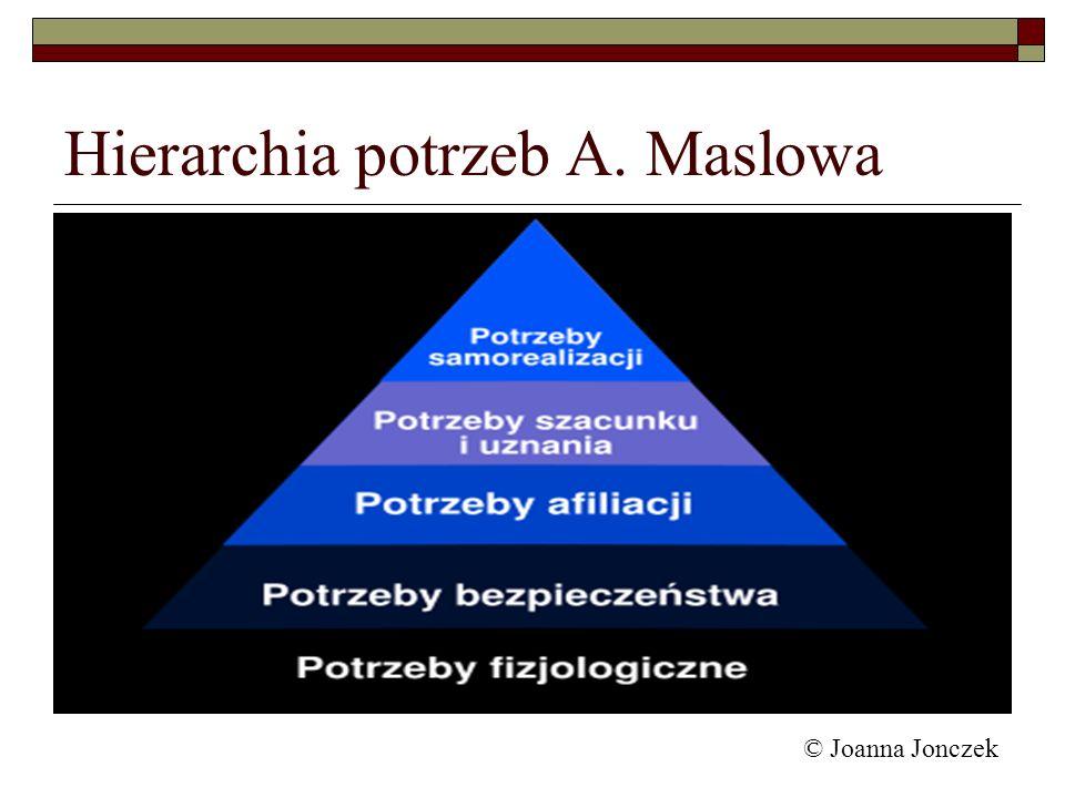 © Joanna Jonczek …ekonomiczne… Dwa sposoby wymiany handlowej: Wymiana bezpośrednia – tzw.