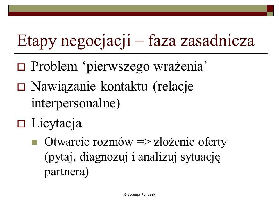 © Joanna Jonczek Etapy negocjacji – faza zasadnicza Problem pierwszego wrażenia Nawiązanie kontaktu (relacje interpersonalne) Licytacja Otwarcie rozmó